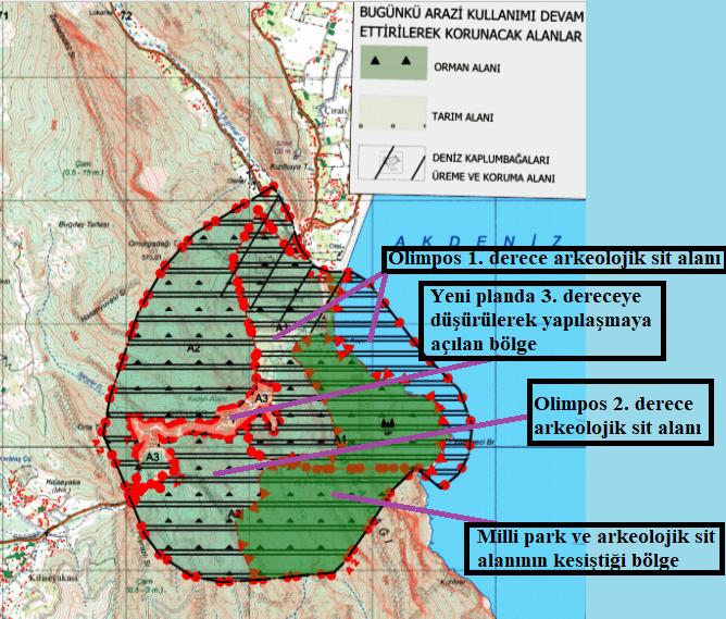 Yeni çevre düzeni planına göre arkeolojik sit alanlarının dağılımı.